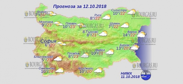 12 октября в Болгарии — днем +24°С, в Причерноморье +22°С