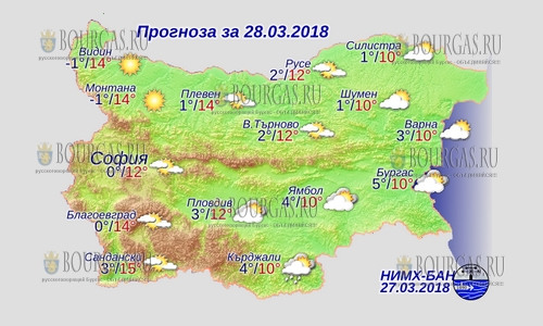 28 марта в Болгарии — днем +15, в Причерноморье +10°С