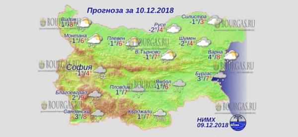 10 декабря в Болгарии — днем +9°С, в Причерноморье +8°С
