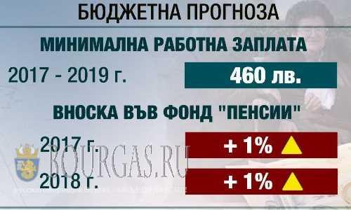 Минимальная зарплата в Болгарии повысится до 460 лев