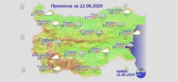 12 июня в Болгарии — днем +27°С, в Причерноморье +25°С