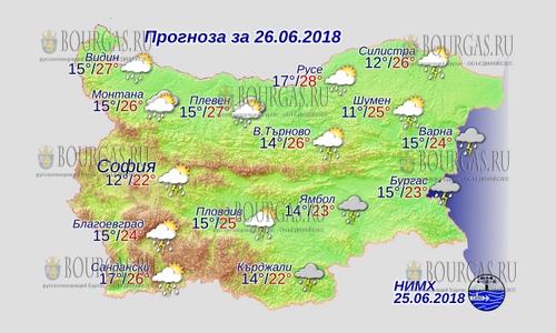26 июня в Болгарии — вернулась непогода, днем +28°С, в Причерноморье +24°С