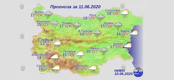 11 июня в Болгарии — днем +28°С, в Причерноморье +26°С