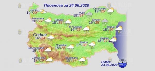 24 июня в Болгарии — днем +29°С, в Причерноморье +27°С