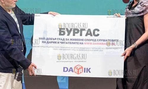 Лучший город Болгарии в 2017 году