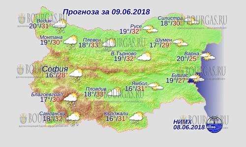 9 июня в Болгарии — днем +33°С, в Причерноморье +27°С