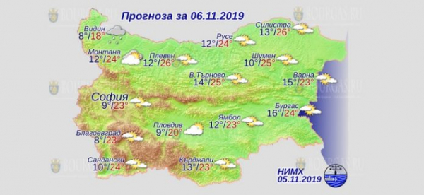 6 ноября в Болгарии — днем +26°С, в Причерноморье +24°С