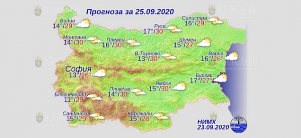 25 сентября в Болгарии — днем +30°С, в Причерноморье +27°С