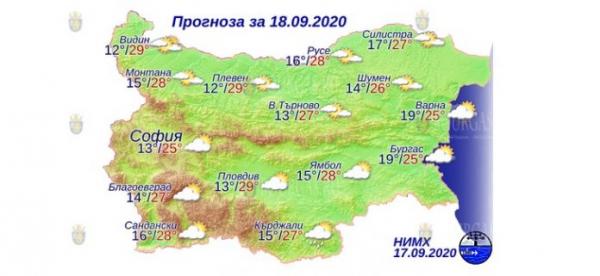 18 сентября в Болгарии — днем +29°С, в Причерноморье +25°С