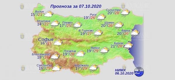 7 октября в Болгарии — днем +29°С, в Причерноморье +28°С