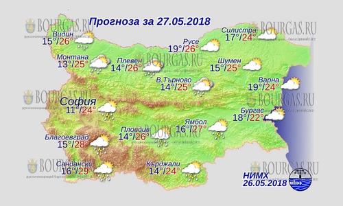 27 мая в Болгарии — дожди и грозы, днем +29°С, в Причерноморье +24°С