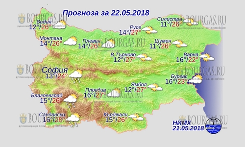 22 мая в Болгарии — на Юго-Западе дожди, днем +28°С, в Причерноморье +23°С