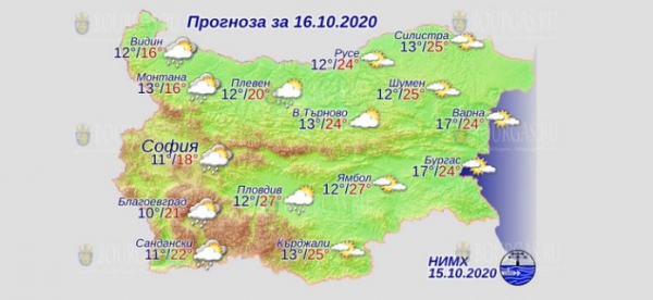 16 октября в Болгарии — днем +27°С, в Причерноморье +24°С