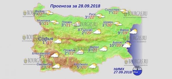 28 сентября в Болгарии — днем +24°С, в Причерноморье +20°С