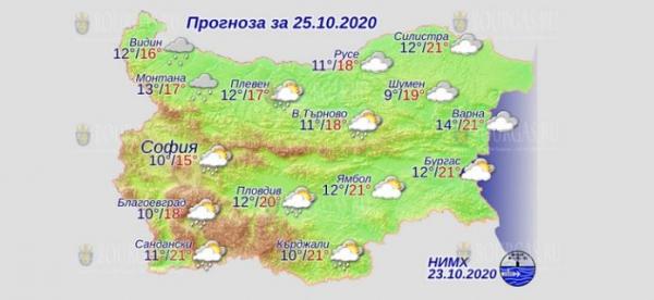 25 октября в Болгарии — днем +21°С, в Причерноморье +21°С