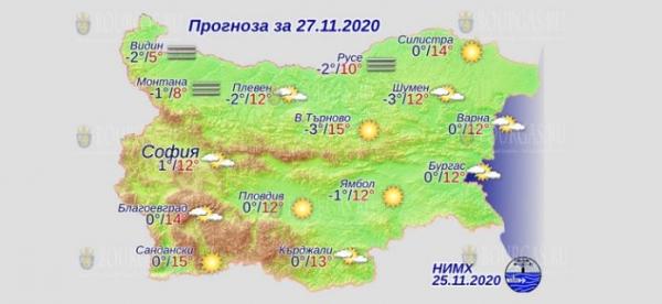 27 ноября в Болгарии — днем +15°С, в Причерноморье +12°С