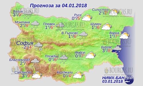 4 января в Болгарии — днем до +9°С, в Причерноморье +8°С