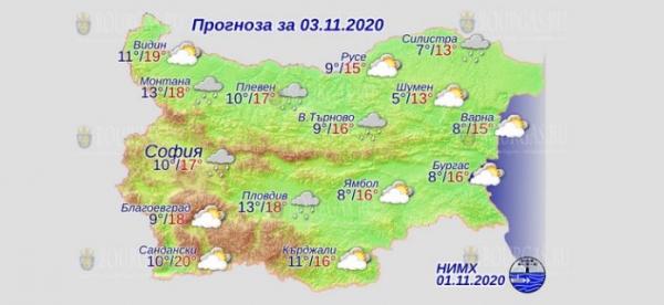 2 ноября в Болгарии — днем +20°С, в Причерноморье +16°С