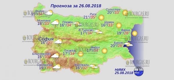 26 августа в Болгарии — днем +35°С, в Причерноморье +28°С