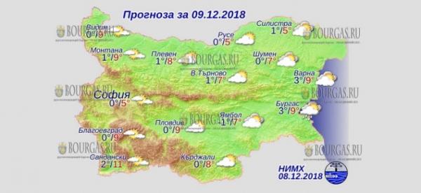 9 декабря в Болгарии — днем +11°С, в Причерноморье +9°С