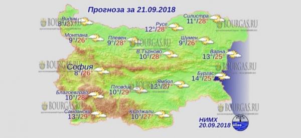 21 сентября в Болгарии — днем +29°С, в Причерноморье +25°С