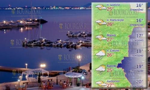 Температура морской воды в Болгарии добралась до отметки +20°С