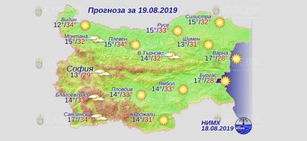 19 августа в Болгарии — днем +34°С, в Причерноморье +28°С