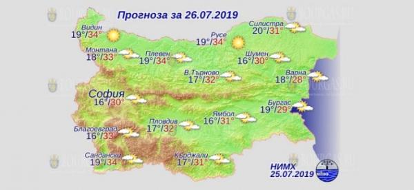 26 июля в Болгарии — днем +34°С, в Причерноморье +29°С