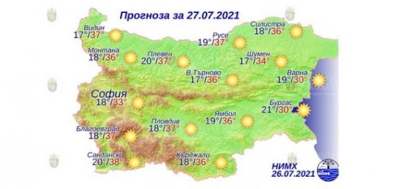 27 июля в Болгарии — днем +38°С, в Причерноморье +30°С