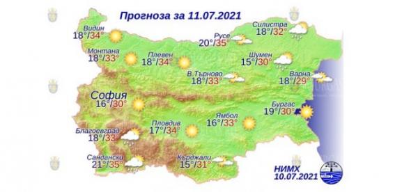 11 июля в Болгарии — днем +35°С, в Причерноморье +30°С