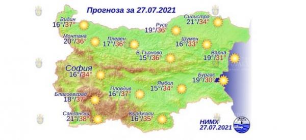 28 июля в Болгарии — днем +38°С, в Причерноморье +31°С