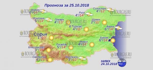 25 октября в Болгарии — холодает, днем +15°С, в Причерноморье +14°С